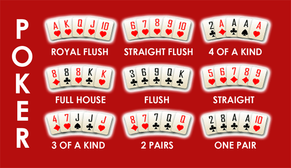Girls Guide to Poker: What's Good Strategy for 4-Handed Play?